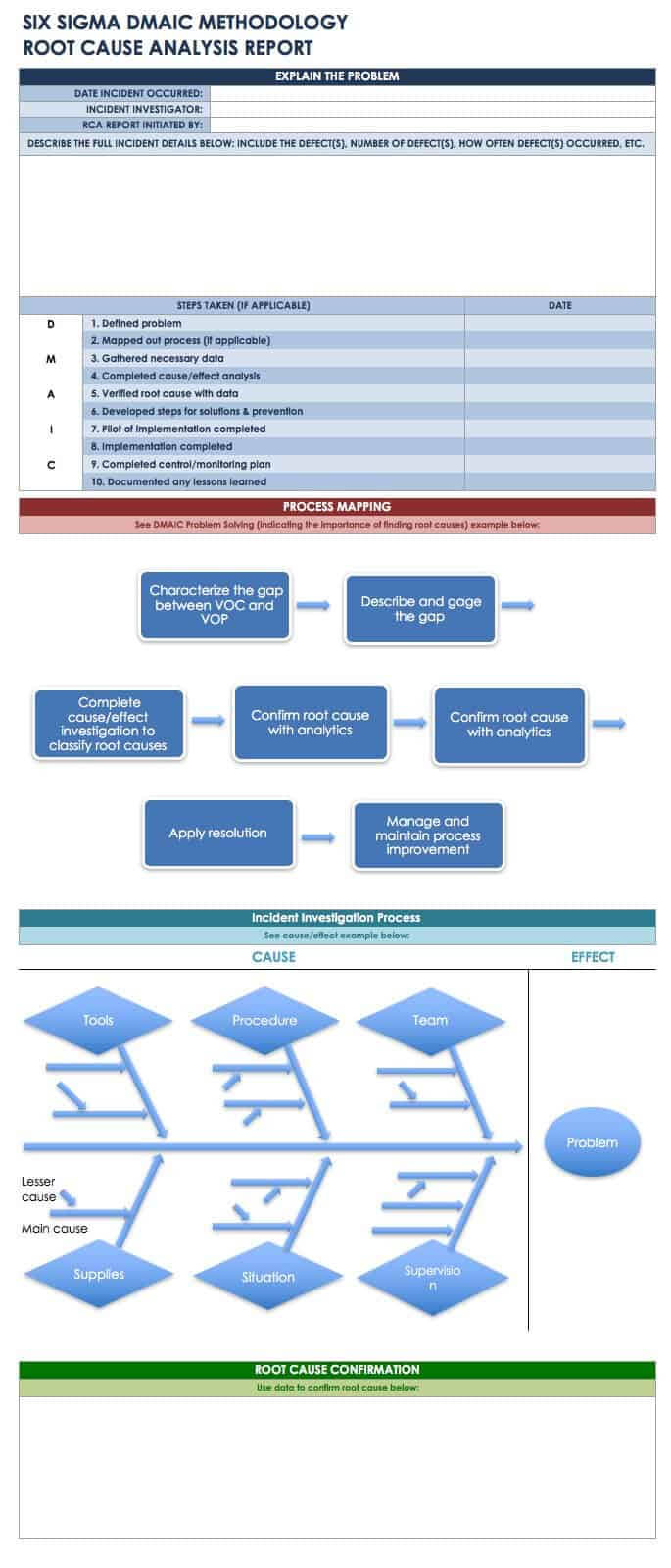 Root Cause Analysis Template Collection | Smartsheet Pertaining To Root Cause Report Template