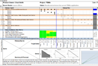 Round Table Project Management: One Page Status Reports intended for One Page Project Status Report Template