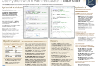 Rstudio Cheat Sheets – Rstudio with regard to Cheat Sheet Template Word
