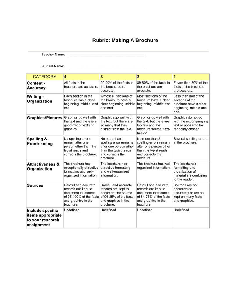 Rubric: Making A Brochure Category 4 3 With Brochure Rubric Template