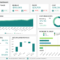 Sales Report Examples & Templates For Daily, Weekly, Monthly for Market Intelligence Report Template