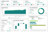 Sales Report Examples & Templates For Daily, Weekly, Monthly for Trend Analysis Report Template