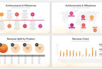 Sales Report Template For Powerpoint Presentations | Slidebazaar Throughout Sales Report Template Powerpoint