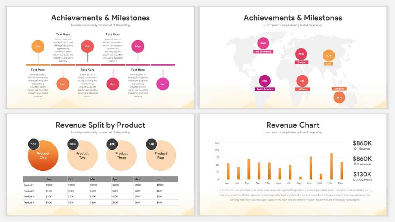 Sales Report Template For Powerpoint Presentations | Slidebazaar Throughout Sales Report Template Powerpoint