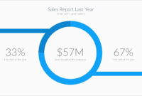 Sales Report Template Powerpoint Sample Examples Tutorial Within Sales Report Template Powerpoint