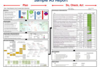 Sample A3 Report Plan Do, regarding A3 Report Template