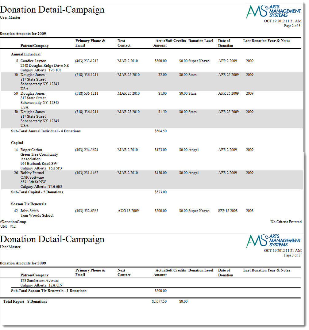 Sample Donation Report Intended For Donation Report Template