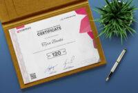 Sample Iq Certificate – Get Your Iq Certificate! pertaining to Iq Certificate Template