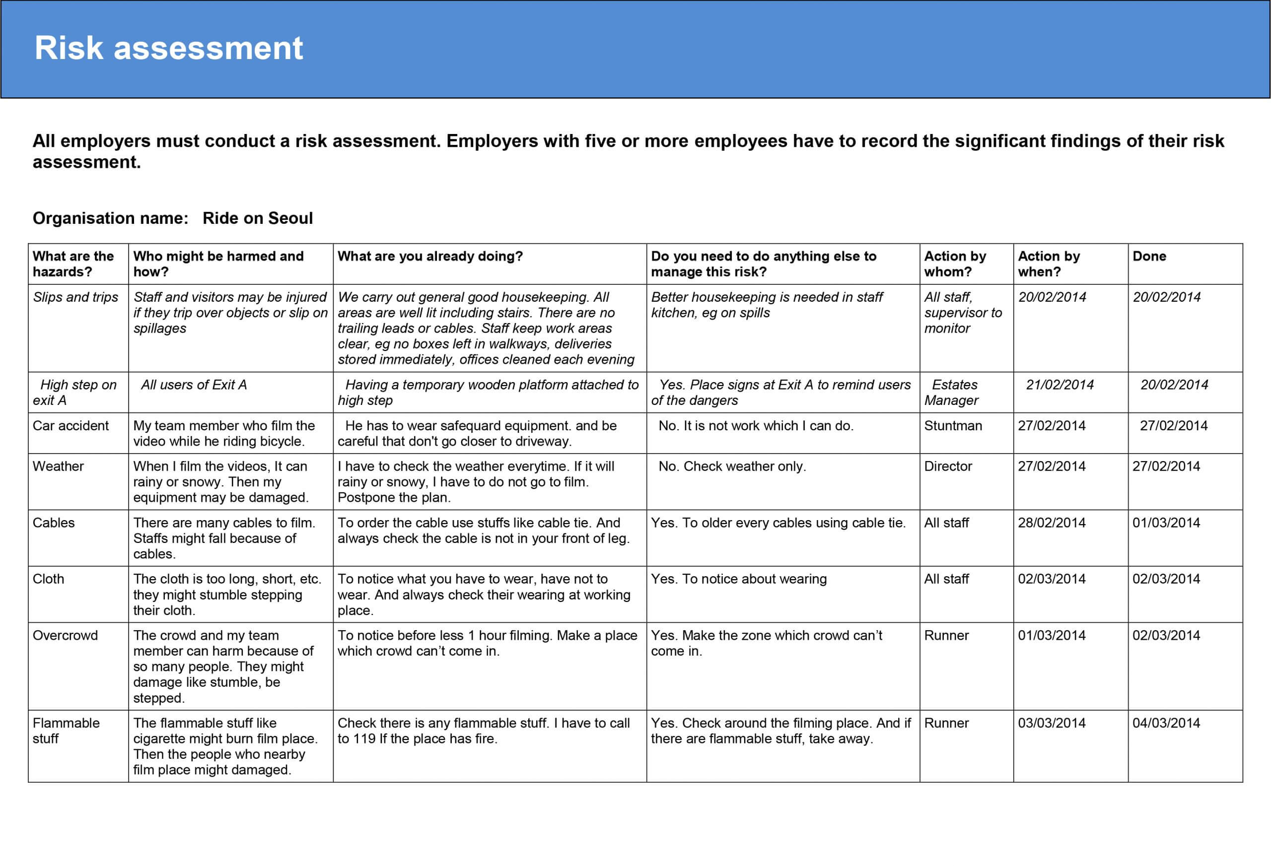 Sample It Risk Assessment Report Examples Example With Regard To Physical Security Risk Assessment Report Template