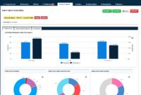 Sample Social Reports For Social Media Management | Social Intended For Weekly Social Media Report Template