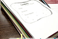 "Sandwich Book Report"" Template For A Book About A Famous In Sandwich Book Report Printable Template"