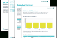 Scap Audit Report – Sc Report Template | Tenable® within Security Audit Report Template