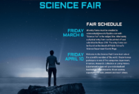 Science Fair Event Poster inside Science Fair Banner Template