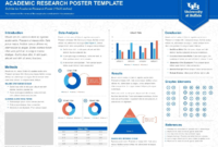 Scientific Poster Template Powerpoint – Ironi.celikdemirsan throughout Powerpoint Poster Template A0
