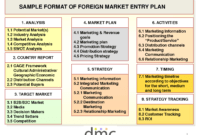 Scope Of Work Template | Marketing Plan Example, Business inside Strategic Analysis Report Template