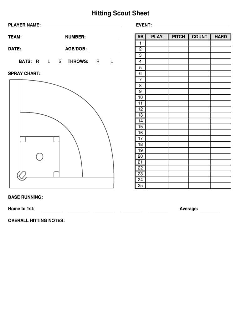 Scout Sheet - Fill Online, Printable, Fillable, Blank Intended For Baseball Scouting Report Template