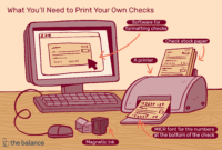 See What You Need Before You Print Your Own Checks with regard to Print Check Template Word
