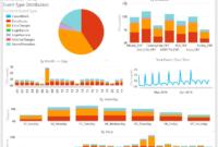 Server Incident Report Format Monitoring Template Excel regarding Sql Server Health Check Report Template