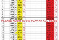 Silvermere Golf Club Score Card regarding Golf Score Cards Template