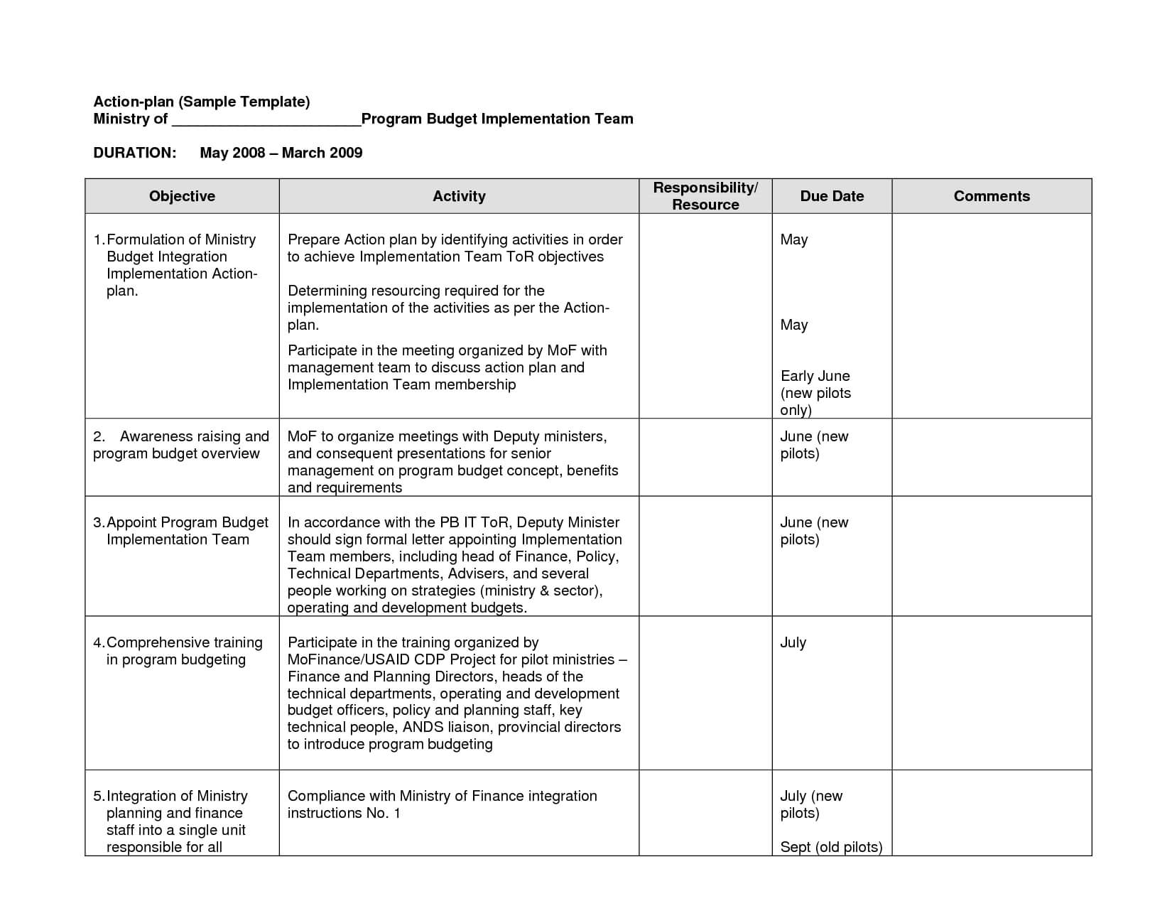 Simple After Action Report Template Plan Sample Monitoring Pertaining To Monitoring And Evaluation Report Template