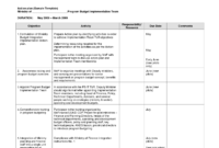 Simple After Action Report Template Plan Sample Monitoring within Monitoring And Evaluation Report Writing Template