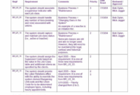 Simple Business Requirements Document Templates ᐅ Template in Report Requirements Document Template