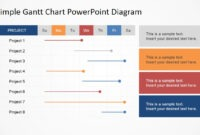 Simple Gantt Chart Powerpoint Diagram Slidemodel Business regarding Project Schedule Template Powerpoint