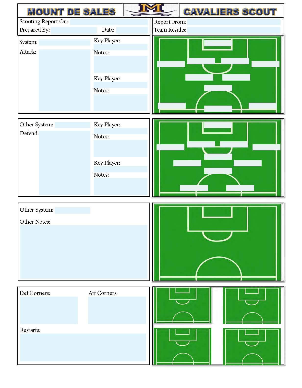 Soccer Scouting Template | Football Coaching Drills Inside Football Scouting Report Template