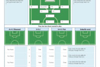 Soccer Scouting Template | Football Coaching Drills, Soccer for Football Scouting Report Template