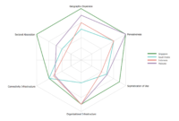 Spider Chart Template – User Guide Of Wiring Diagram for Blank Radar Chart Template