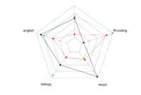 Spider Diagram R – Wiring Diagram Dash regarding Blank Radar Chart Template