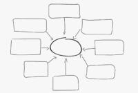 Spider Diagram Template – Premium Wiring Diagram Design intended for Blank Radar Chart Template