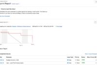 Sprint Report – Atlassian Documentation with regard to Test Closure Report Template