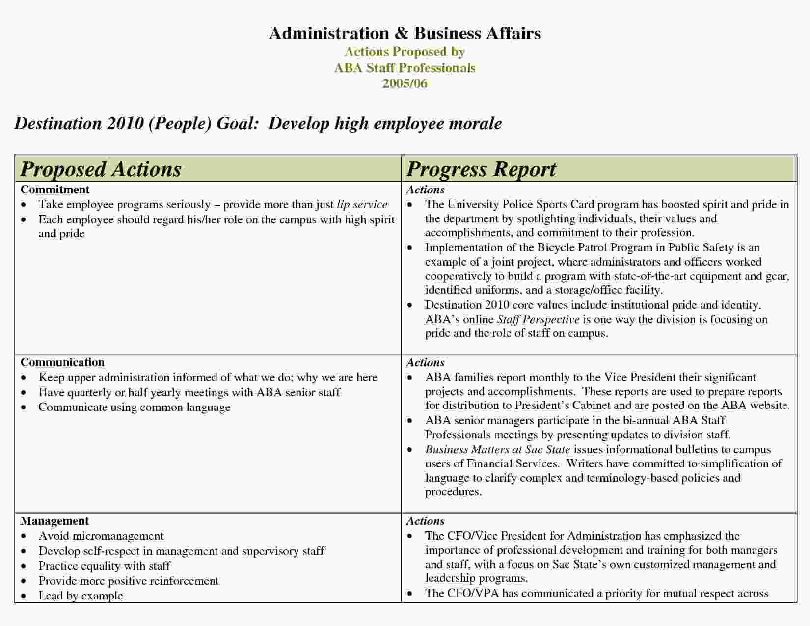 Staff Progress Report Template Cumedorg Cumedorg Throughout Staff Progress Report Template