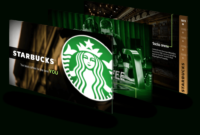 Starbucks – Powerpoint Designers – Presentation & Pitch Deck intended for Starbucks Powerpoint Template