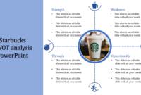 Starbucks Swot Analysis Strengths Powerpoint Template for Starbucks Powerpoint Template