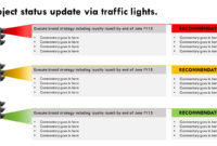 Stoplight Report Example Project Traffic Lights Animated with regard to Stoplight Report Template