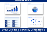 Strategy Toolkit In Powerpoint & Excel |Ex-Mckinsey with Strategy Document Template Powerpoint