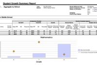 Student Grade Report Template ] – Report Card Template 29 intended for Student Grade Report Template