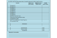 Student Report Template within Improvement Report Template