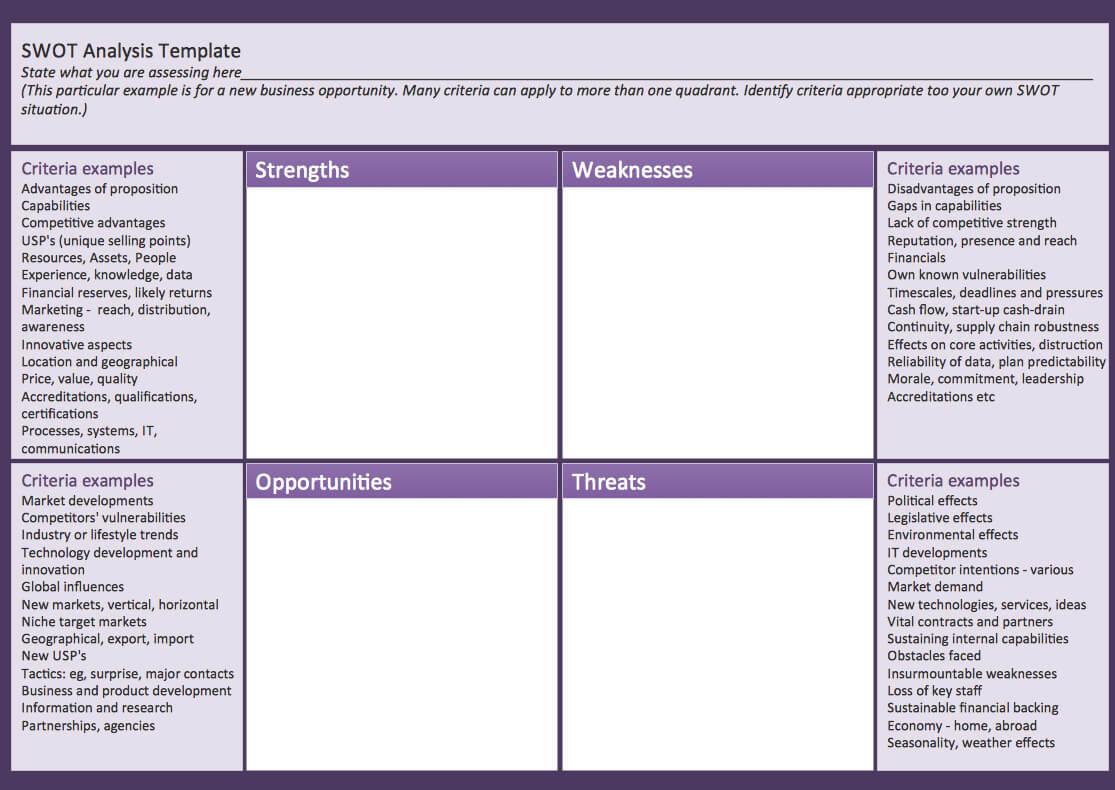 Swot Analysis Image 5 | Swot Analysis Template, Swot Regarding Swot Template For Word