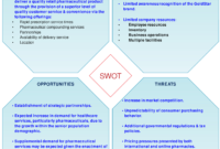 Swot Analysis Of Pharmacy – You Can Edit This Template And Pertaining To Swot Template For Word