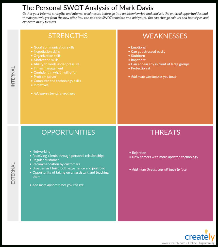 Swot Analysis Templates | Editable Templates For Powerpoint Regarding Swot Template For Word