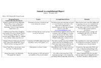 Terrific Annual Accomplishment Report Sample : V-M-D with Weekly Accomplishment Report Template