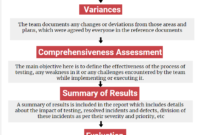 Test Summary Report |Professionalqa pertaining to Test Exit Report Template