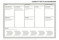 The 1-Page Usability Test Plan – David Travis – Medium for Usability Test Report Template