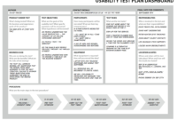 The 1-Page Usability Test Plan for Usability Test Report Template