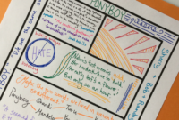 The Art Of The One-Pager — Bespoke Ela throughout One Page Book Report Template