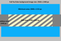 The Best Youtube Banner Size In 2020 + Best Practices For within Youtube Banner Template Size