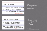 The Card Is Not The User Story – Riverglide Ideas inside Agile Story Card Template